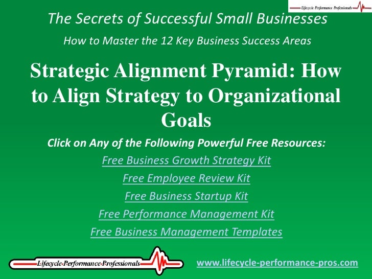 Video Strategic Alignment Pyramid How To Align Strategy