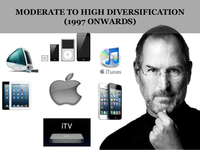 how apple s corporate strategy drives