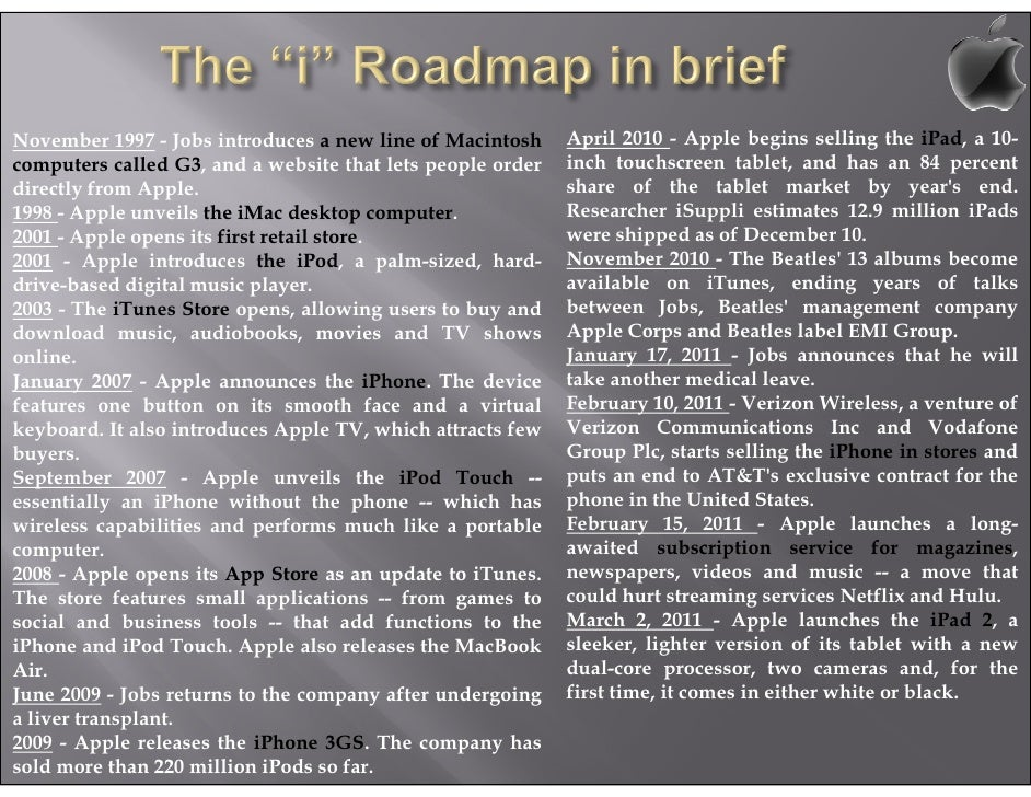case study apple computer 2006 Apple computer, 2006 menu suggested topics apple computer, 2006 case study david b yoffie michael 2006 apple has reaped the benefits of.