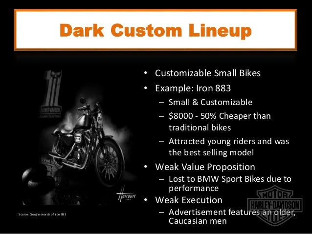 harley davidson performance analysis The iconic motorcycle manufacturer harley-davidson ( hog ) has had a tough time in the last year or two, firstly, competing with foreign are approximate values to help our readers remember the key concepts more intuitively for precise figures, please refer to our complete analysis for harley-davidson.