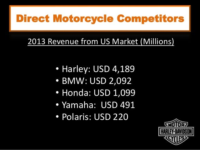 value chain analysis of harley davidson Harley -davidson brand positioning analysis 12 competitor analysis harley-davidson is currently competing with japanese these competitors have a strong position in this market due to their value for money, reliability and greater handling, although harley-davidson lead in.
