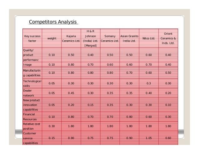 ceramic tiles price list in india. CERAMIC TILES PRICE LIST IN INDIA   ceramictiles
