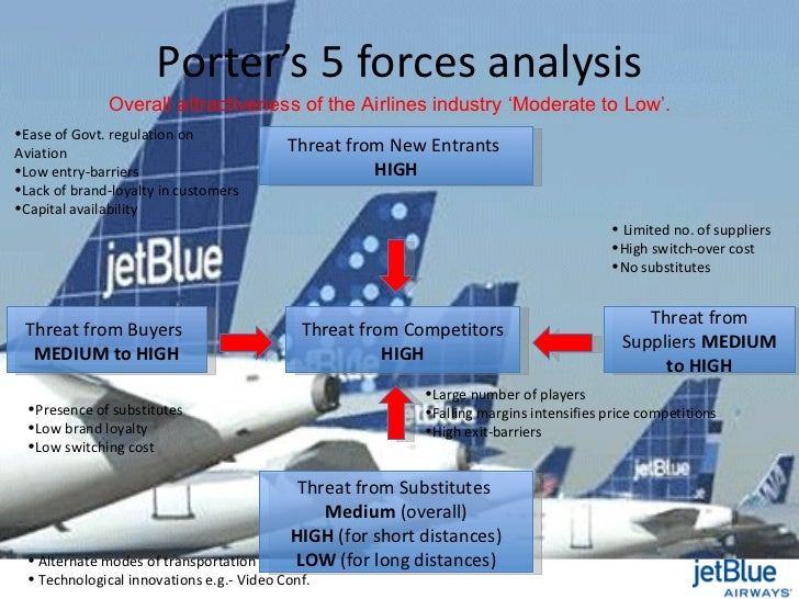 jetblue strategic analysis Read this essay on jetblue strategic plan introduction this report is based on strategic analysis of jetblue from it's the establishment date to year 2003.