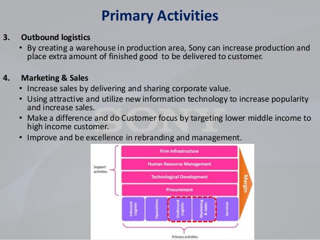 inbound logistics for nokia With over 30 factories worldwide, nokia's supply chain is a  all our  manufacturing and logistics assets together so that they can talk to each.