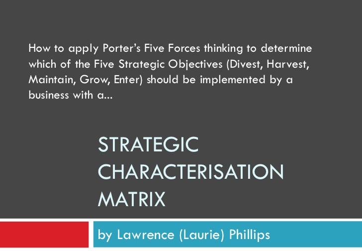 How to apply Porter's Five Forces thinking to determinewhich of the Five Strategic Objectives (Divest, Harvest,Maintain, G...