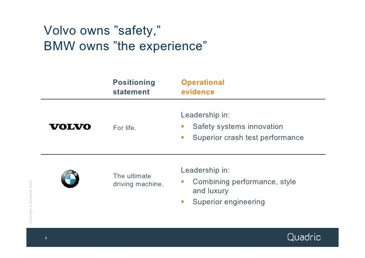 bmw operations strategy Tesla motors, inc's operations management (om), 10 strategic decisions and areas of productivity are analyzed in this case study of the automotive company.