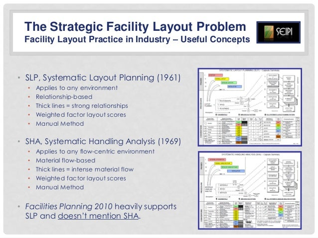 a look at manufacturing process planning and facility layout planning Computer-aided process planning stated that manual process planning is based on a manufacturing engineer's experience and knowledge of production facilities.