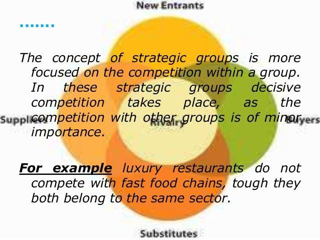strategic group mapping Qualman k91 september 26, 2016 group 5 members: campomanes, j'anne beatrix o cay, chelsie maureen m francisco, karen nicole d.