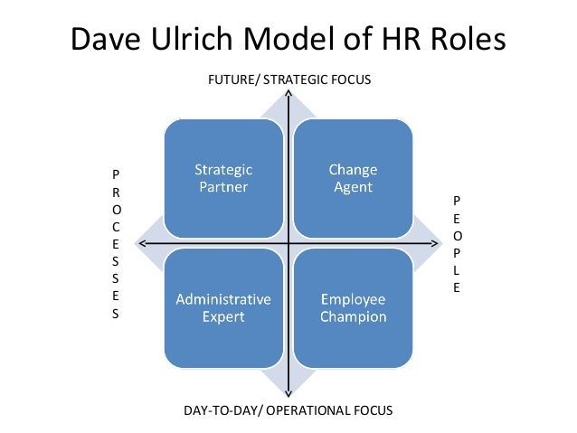 hrm change model Workplace redesign model: improving organizational effectiveness  as a  leader or hr professional supporting the initiation of this sort of change, you  need to.