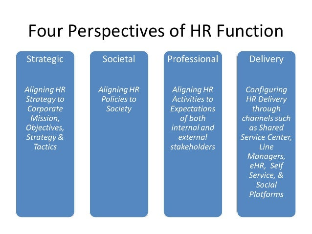 hrm with strategic goals and objectives commerce essay Strategic human resource management is the practice of aligning business strategy with that of hr practices to achieve the strategic goals of the organization the aim of shrm (strategic human resource management) is to ensure that hr strategy is not a means but an end in itself as far as business objectives are concerned.