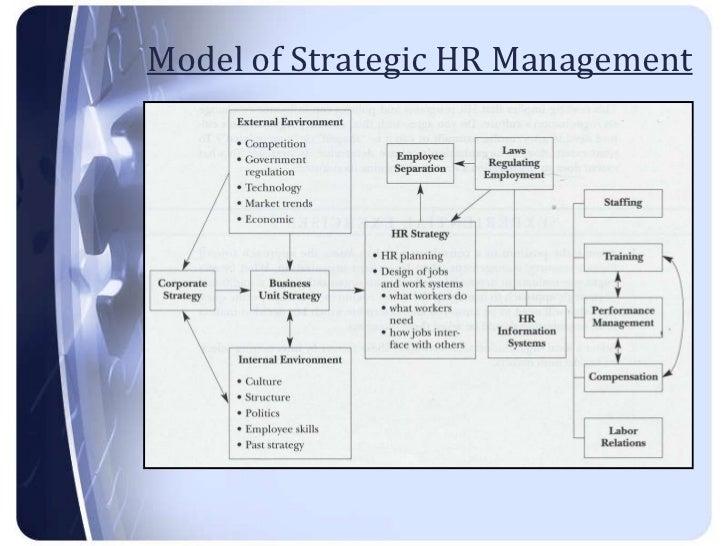 human resource management and strategic human International chairpersons: professor dana b minbaeva -  copenhagen business school, denmark professor michael segalla - hec  paris, france.