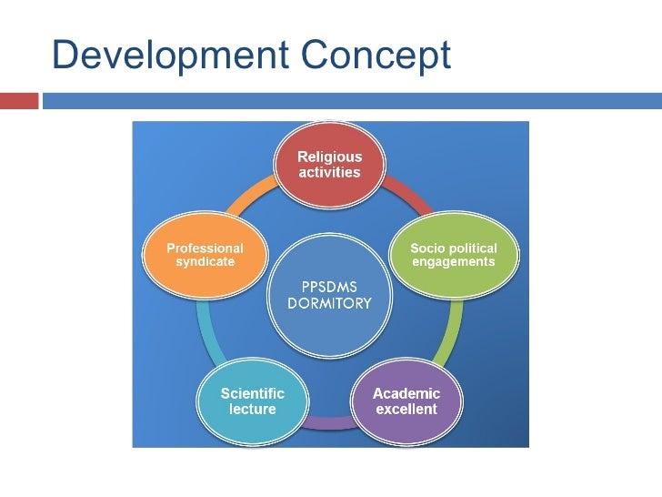 strategic human resource development essay Strategic human resource development this 30 page paper looks at what is meant by strategic human resource development (shrd), how it.