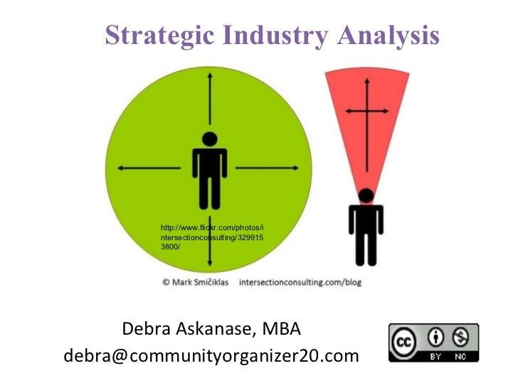 Industry Analysis of Eyeware Industry