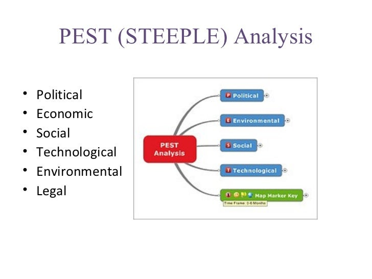 steeple analysis Steeple analysis is one variant of the very popular and simple strategic management method for analysis of external environment of the organization it is based on.