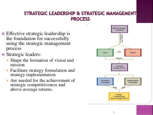 strategic leader The strategic leaders program explores the critical components of effective  senior-level management and leadership you'll learn to make.