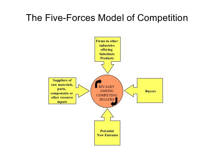 competitive strategy essay According to daft, 'strategy' is the plan of action that allocates resources and activities and aims at dealing with the environment, achieving a competitive.