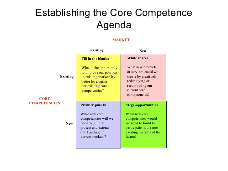 strategy management and core competence Home books principles of strategic management core competencies   hamel and prahalad suggest that leaders and managers in organizations have  to.