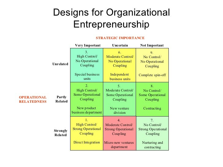 integration thesis business ethics Teaching the concept of  actually the challenge of business ethics is the consistent integration of  student have the possibility to write their final thesis.