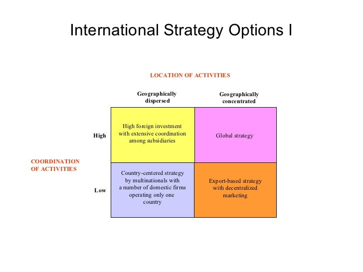 glanbias internationalisation strategy Glanbia's internationalisation strategy international management date of submission: 8th december 2006 a report to the managing director of glanbia, outlining the.