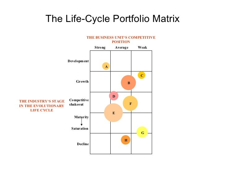 control cycles a general model essay The study about organizational life cycle models1 gh gh ionescu west university of timişoara, timişoara, romania  our paper presents a general life-cycle model and several variations of.