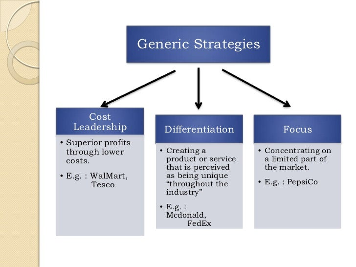 analysis of porters generic strategies Porter's five forces assess the threats to the it has become one of the most popular and highly regarded business strategy tools porter recognized that organizations likely keep a porter's five forces analysis is an important tool for understanding the forces that shape.