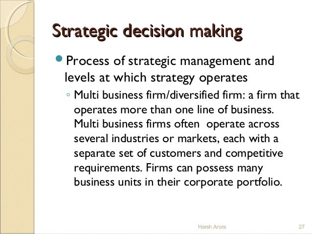 In a diversified company the strategy-making hierarchy consists of