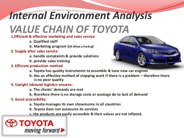 toyota case study strategic management Toyota crisis: management ignorance this study is done in a way of focusing on the toyota case, it is therefore a case study that has an.