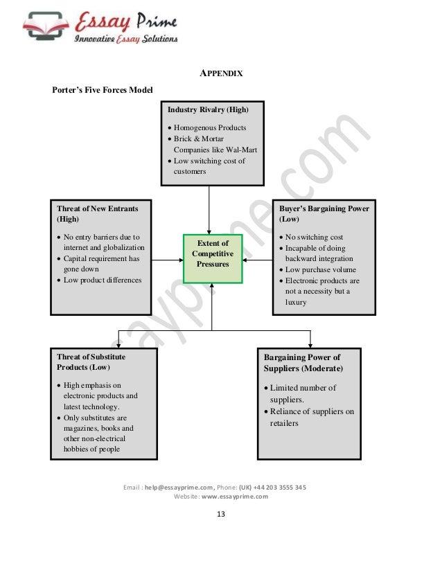 Strategic management essays
