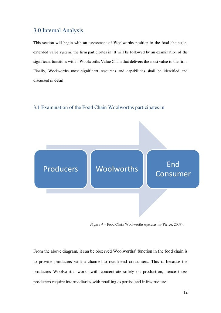 woolworths strategic analysis Woolworths limited pestel analysis is a strategic tool to analyze the macro environment of the organization pestel stands for - political, economic, social, technological, environmental & legal factors that impact the macro environment of woolworths limited.