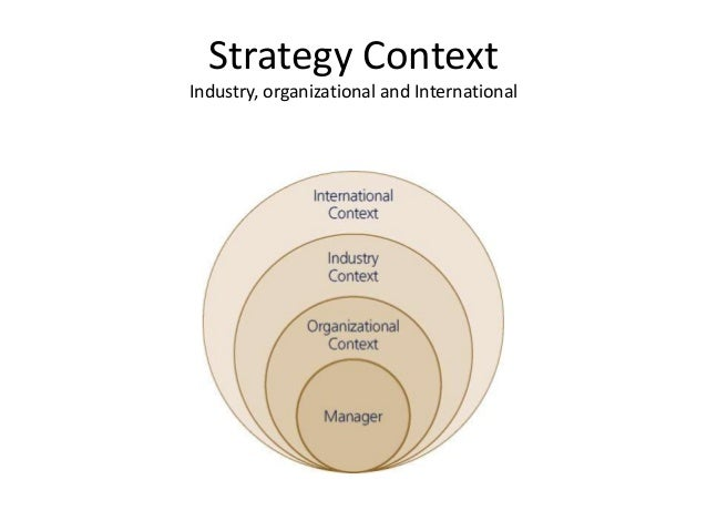 context strategy What is project strategy karlos artto a,,  even to development of new and context-specific project management bodies of knowledge in the future.