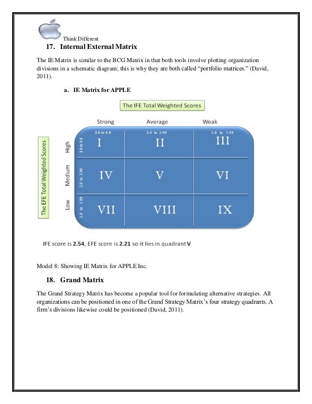 bcg matrix for apple Bcg matrix apple example ppt conceptdraw products solutions samples buy replace visio sign in business tools perceptual mapping business tools perceptual mapping.