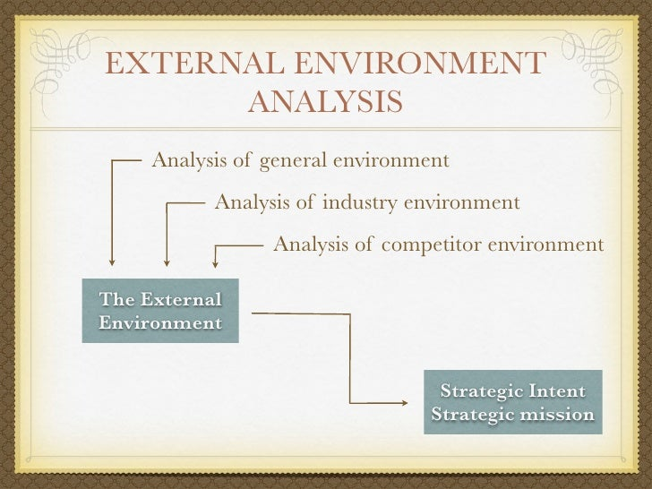 external environment analysis slp essay For conducting external environmental analysis of coca-cola coca-cola in india was not easy it has faced various political and legal factors which will be discussed later in the essay external environment analysis of coca-cola.