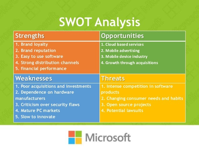 microsofts search case study analysis Microsoft business analysis - microsoft case study microsoft is developing the search functionality to take place across the windows platform read full essay.