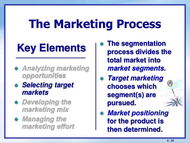 strategic marketing recommended marketing mix Before you develop a marketing strategy that suits your business, you need to have a clear idea of your business and the position you hold in the market this is called positioning if a sample isn't possible, you can try asking ten of your best customers directly for their feedback recording these details in.