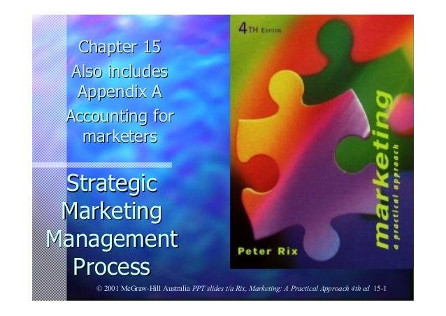 Strategic marketing plnng