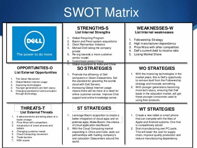 dell case study swot analysis See this swot analysis of dell computer this swot analysis for dell computers  includes a colored swot report and graph.