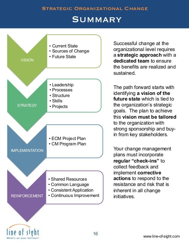 resistance to organisational change essay Steps to take in managing organizational change  for change sponsors,  integrated training programs and a plan for dealing with resistance.