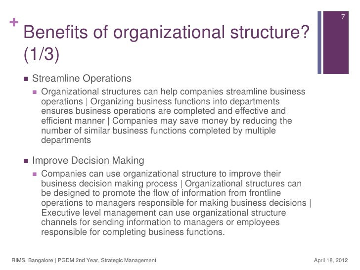 strategic plan part 1 organizational structure hcs 589 Hcs 589 strategic management in health care what is the organizational structure of your chosen organization who are the current key leaders in strategic plan part iii - financial plan resource.