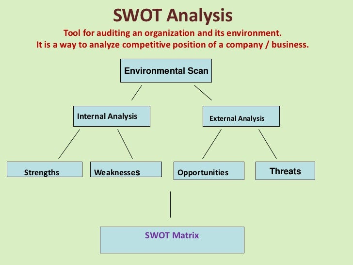 Michelin SWOT Analysis / Matrix