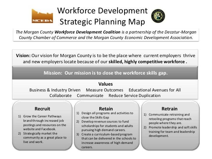 Workforce Development                          Strategic Planning MapThe Morgan County Workforce Development Coalition is ...