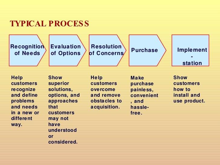 Powerpoint Presentation Strategic Planning Process