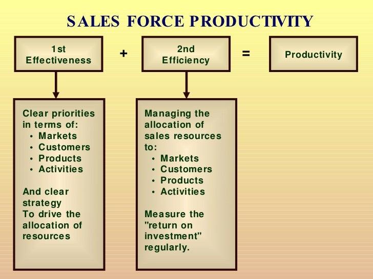 Sales powerpoint presentation