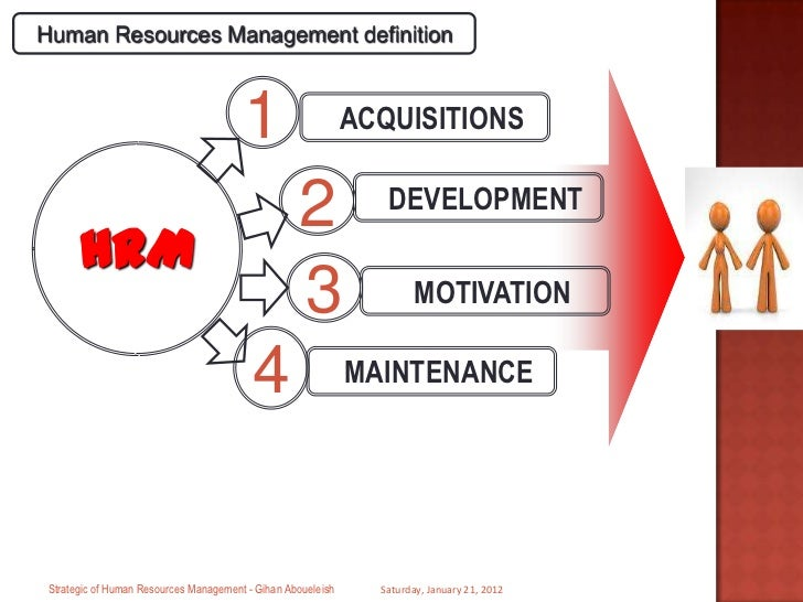 strategic human resource management 4 essay Strategic human resource management strategic human resource management essay questions (students are to choose one of the following questions): 1.