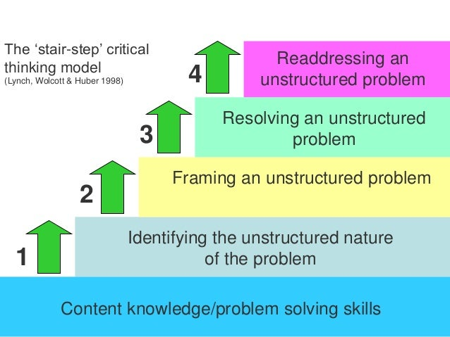 10 steps of the critical thinking model Definition of critical thinking skills, why employers value them, and a list of the top critical thinking skills and keywords, with examples.