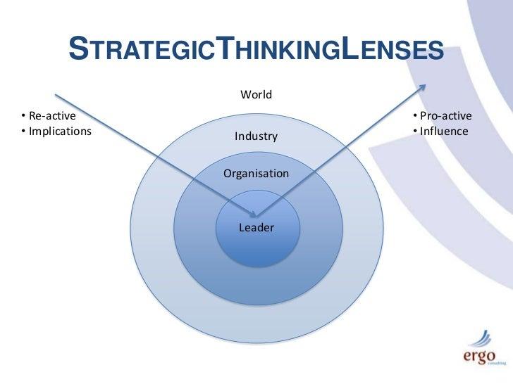 Strategic Thinking Lenses
