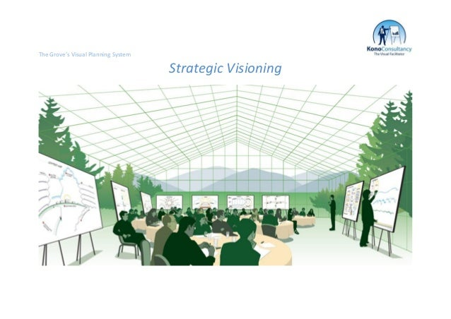 The Grove's Visual Planning System                                     Strategic Visioning