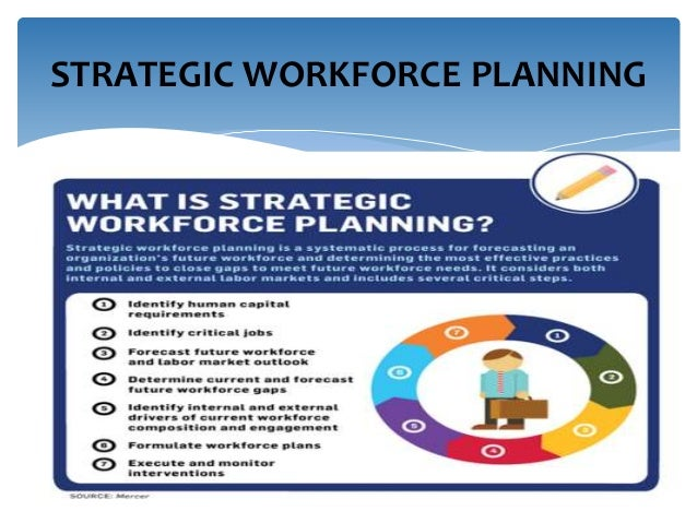 the aging workforce business strategies used Edd corporate gerontologist/aging & business strategies of takeaways for business to analyze the impact of the aging workforce on their.