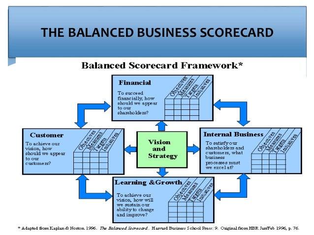 Strategic workforce planning for Workforce plan template example