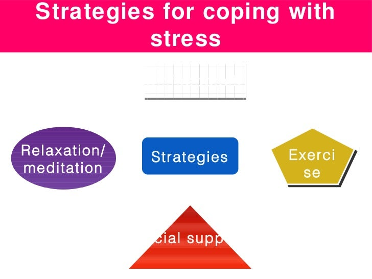 Strategies for coping with           stress               BiofeedbackRelaxation/     Strategies     Exerci                ...