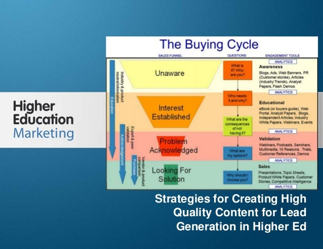 Strategies for Creating High Quality Content for Lead Generation in Higher Ed Slide 1 Strategies for Creating High Quality...